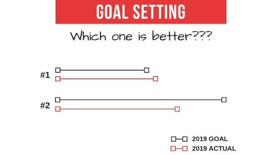 Scott Welle Goal Setting